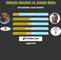 Chidozie Awaziem vs Joseph Aidoo h2h player stats