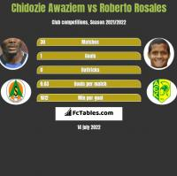 Chidozie Awaziem vs Roberto Rosales h2h player stats