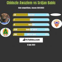 Chidozie Awaziem vs Srdjan Babic h2h player stats