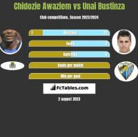 Chidozie Awaziem vs Unai Bustinza h2h player stats