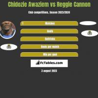 Chidozie Awaziem vs Reggie Cannon h2h player stats