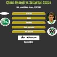 Chima Okoroji vs Sebastian Stolze h2h player stats