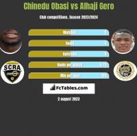 Chinedu Obasi vs Alhaji Gero h2h player stats