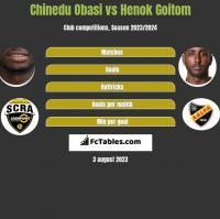 Chinedu Obasi vs Henok Goitom h2h player stats