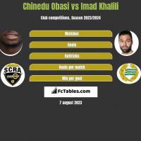 Chinedu Obasi vs Imad Khalili h2h player stats