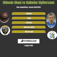 Chinedu Obasi vs Kolbeinn Sigthorsson h2h player stats