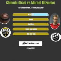 Chinedu Obasi vs Marcel Ritzmaier h2h player stats