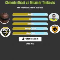 Chinedu Obasi vs Muamer Tankovic h2h player stats