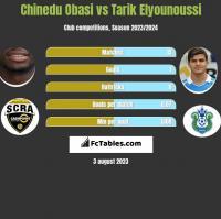 Chinedu Obasi vs Tarik Elyounoussi h2h player stats
