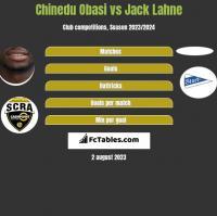 Chinedu Obasi vs Jack Lahne h2h player stats