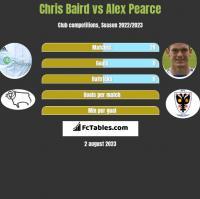 Chris Baird vs Alex Pearce h2h player stats