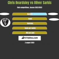 Chris Beardsley vs Oliver Sarkic h2h player stats