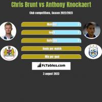 Chris Brunt vs Anthony Knockaert h2h player stats