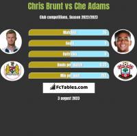 Chris Brunt vs Che Adams h2h player stats