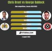 Chris Brunt vs George Baldock h2h player stats