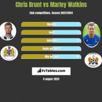 Chris Brunt vs Marley Watkins h2h player stats