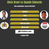 Chris Brunt vs Opanin Edwards h2h player stats