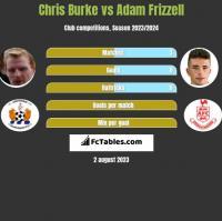 Chris Burke vs Adam Frizzell h2h player stats
