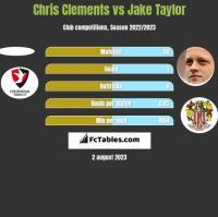 Chris Clements vs Jake Taylor h2h player stats
