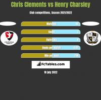 Chris Clements vs Henry Charsley h2h player stats