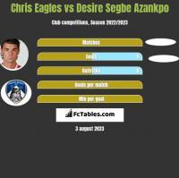 Chris Eagles vs Desire Segbe Azankpo h2h player stats