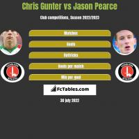 Chris Gunter vs Jason Pearce h2h player stats
