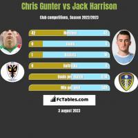 Chris Gunter vs Jack Harrison h2h player stats