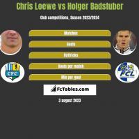 Chris Loewe vs Holger Badstuber h2h player stats