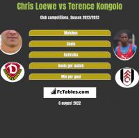 Chris Loewe vs Terence Kongolo h2h player stats