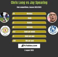 Chris Long vs Jay Spearing h2h player stats