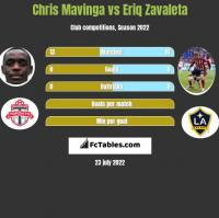Chris Mavinga vs Eriq Zavaleta h2h player stats