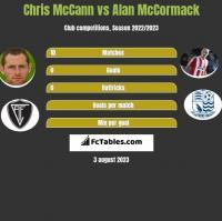 Chris McCann vs Alan McCormack h2h player stats