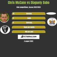 Chris McCann vs Diaguely Dabo h2h player stats