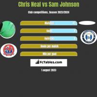 Chris Neal vs Sam Johnson h2h player stats