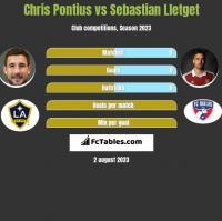 Chris Pontius vs Sebastian Lletget h2h player stats