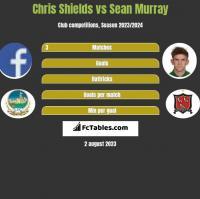 Chris Shields vs Sean Murray h2h player stats