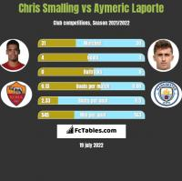 Chris Smalling vs Aymeric Laporte h2h player stats