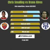 Chris Smalling vs Bruno Alves h2h player stats
