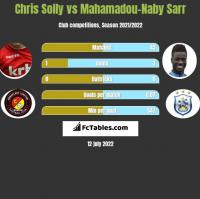 Chris Solly vs Mahamadou-Naby Sarr h2h player stats