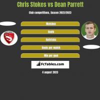 Chris Stokes vs Dean Parrett h2h player stats