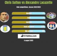 Chris Sutton vs Alexandre Lacazette h2h player stats