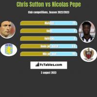 Chris Sutton vs Nicolas Pepe h2h player stats