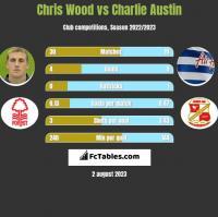 Chris Wood vs Charlie Austin h2h player stats