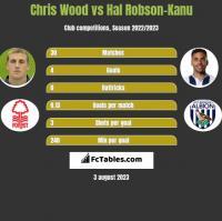 Chris Wood vs Hal Robson-Kanu h2h player stats