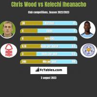 Chris Wood vs Kelechi Iheanacho h2h player stats