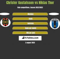 Christer Gustafsson vs Niklas Thor h2h player stats