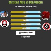 Christian Atsu vs Ben Osborn h2h player stats
