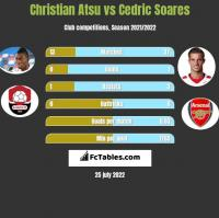 Christian Atsu vs Cedric Soares h2h player stats
