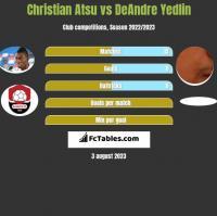 Christian Atsu vs DeAndre Yedlin h2h player stats