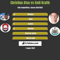 Christian Atsu vs Emil Krafth h2h player stats